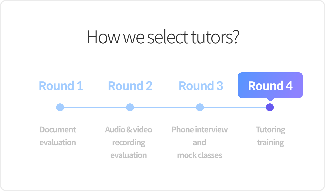 How we select tutors?